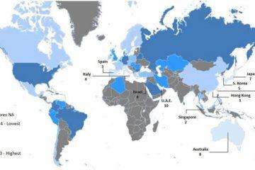 El país más saludable del mundo